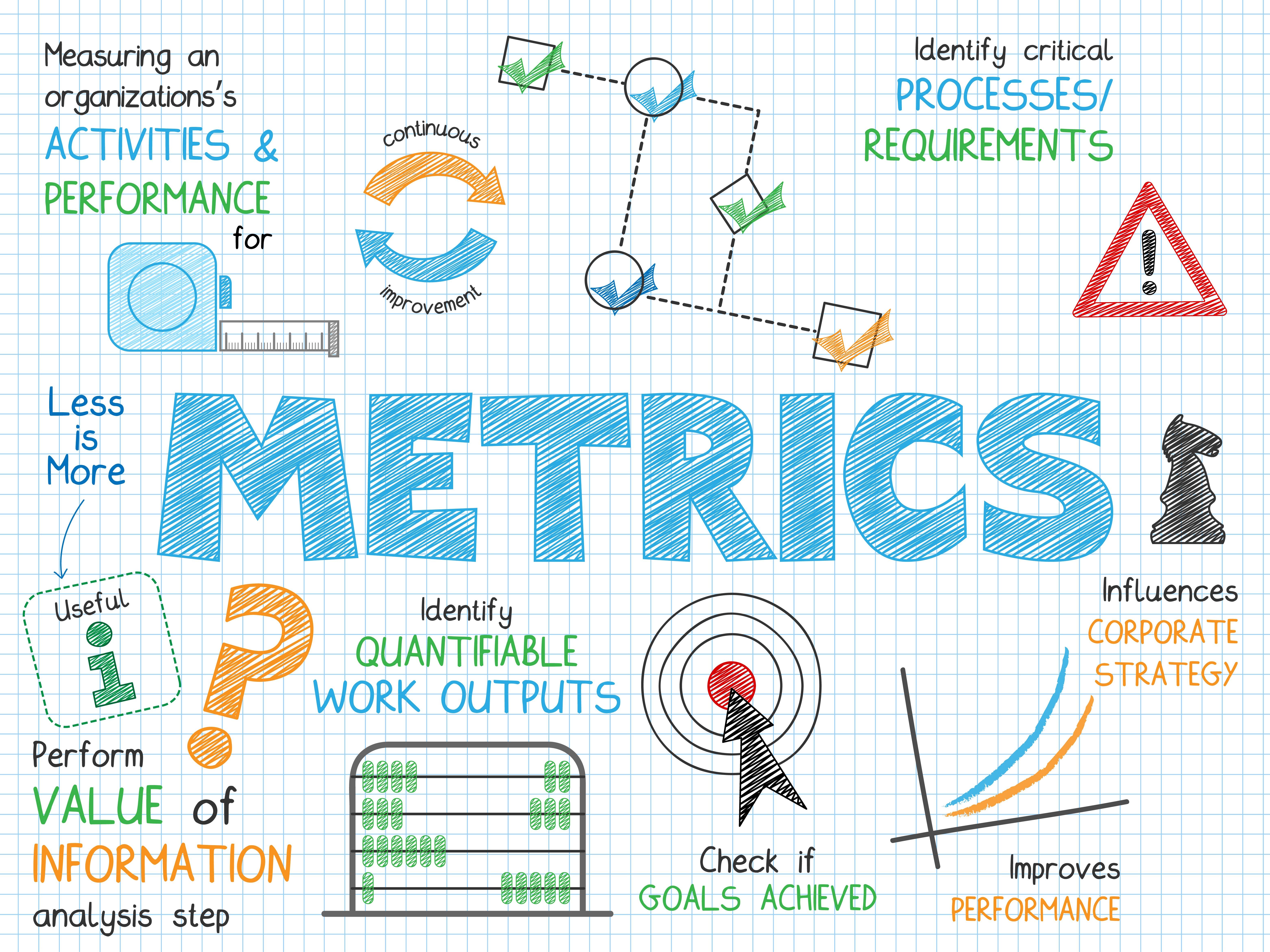Outcome Metrics Feat Img.jpg